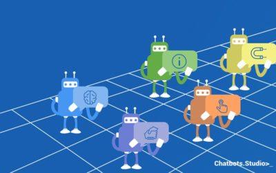 Chatbots in 2019: Enterprise Trends!