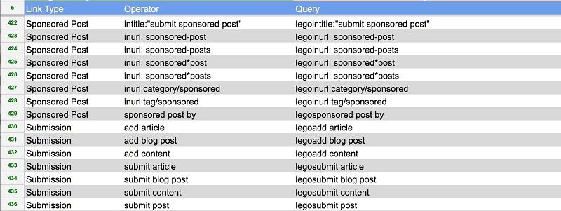 List of Google operators